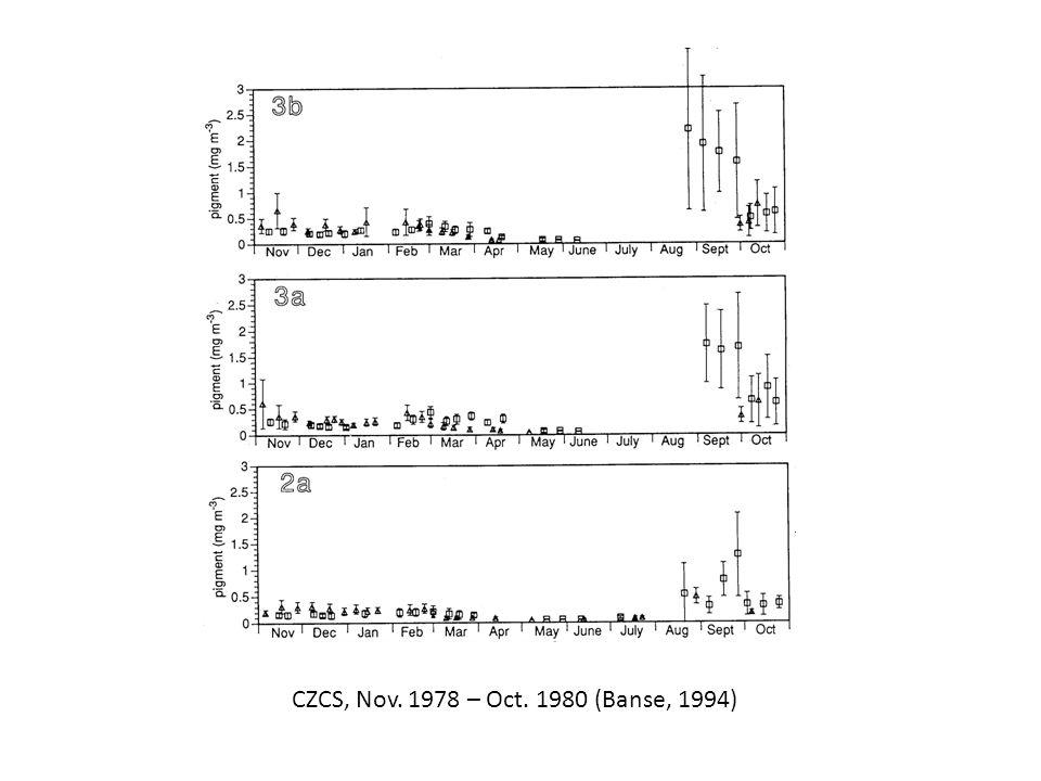 CZCS, Nov. 1978 – Oct. 1980 (Banse, 1994)