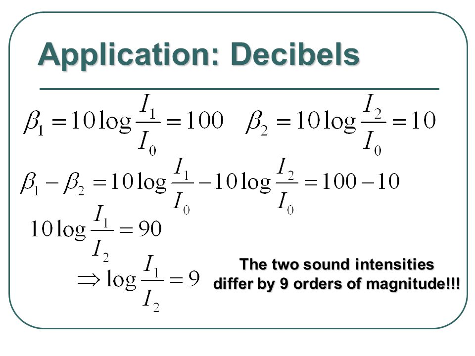 Application: Decibels The two sound intensities differ by 9 orders of magnitude!!!