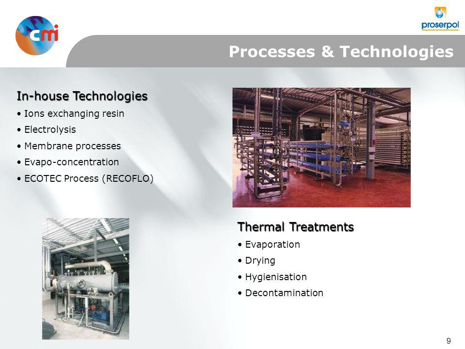 9 In-house Technologies Ions exchanging resin Electrolysis Membrane processes Evapo-concentration ECOTEC Process (RECOFLO) Thermal Treatments Evaporation Drying Hygienisation Decontamination Processes & Technologies