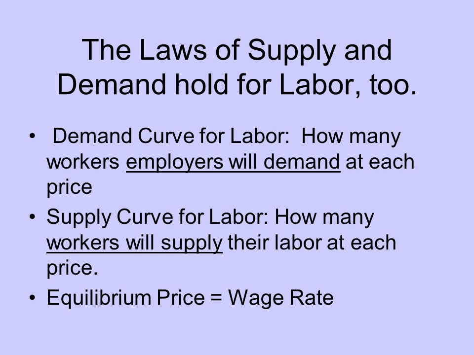The Laws of Supply and Demand hold for Labor, too. Demand Curve for Labor: How many workers employers will demand at each price Supply Curve for Labor