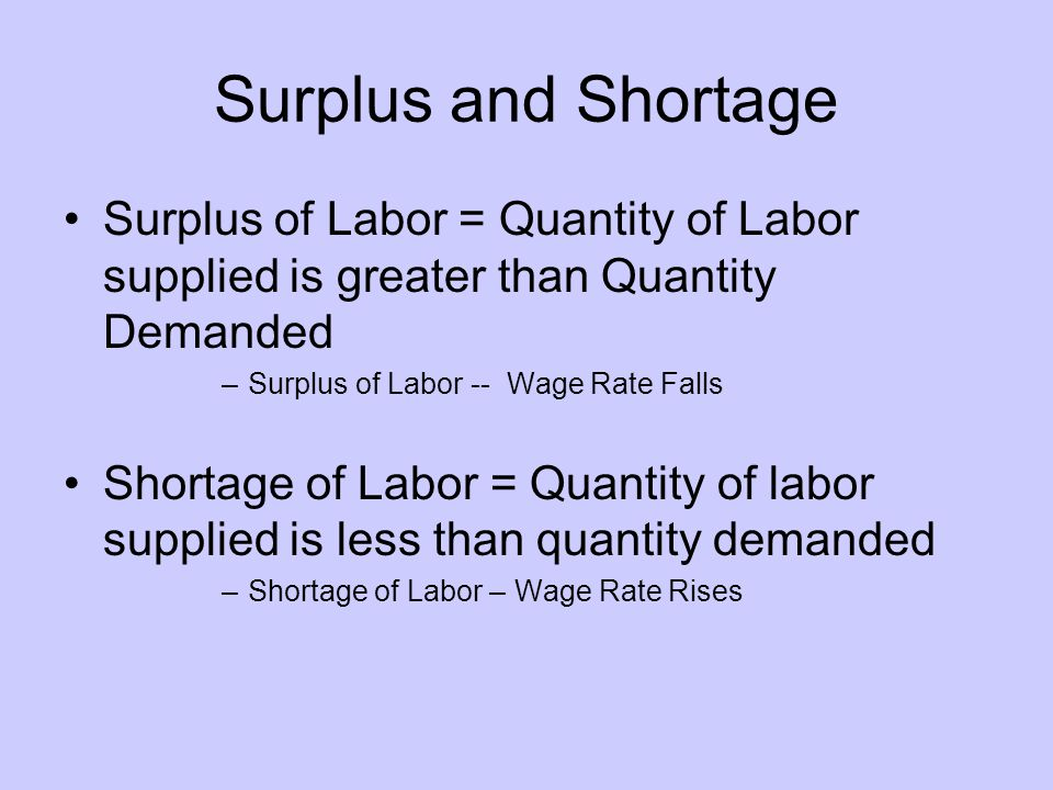 Surplus and Shortage Surplus of Labor = Quantity of Labor supplied is greater than Quantity Demanded –Surplus of Labor -- Wage Rate Falls Shortage of