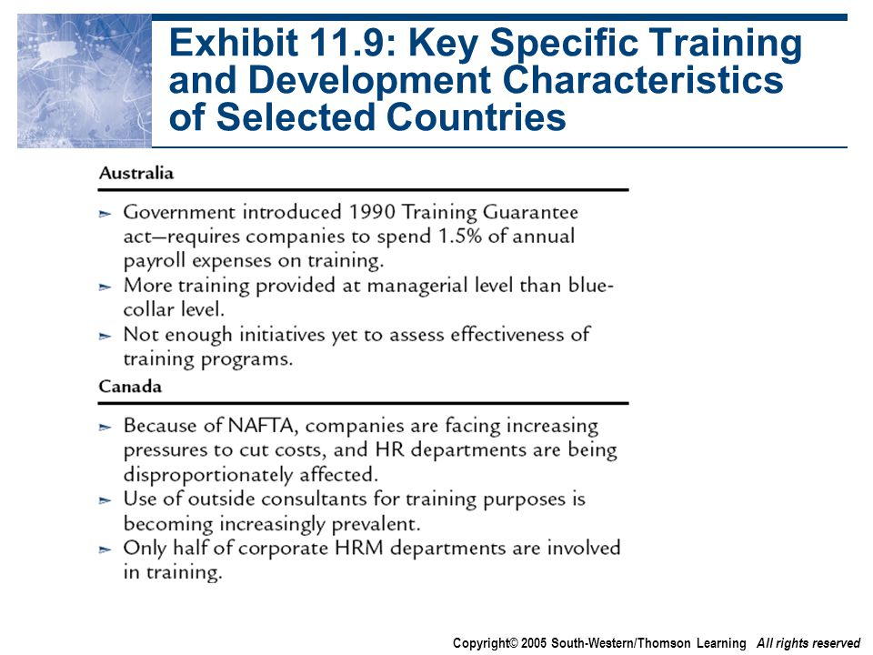Copyright© 2005 South-Western/Thomson Learning All rights reserved Exhibit 11.9: Key Specific Training and Development Characteristics of Selected Countries