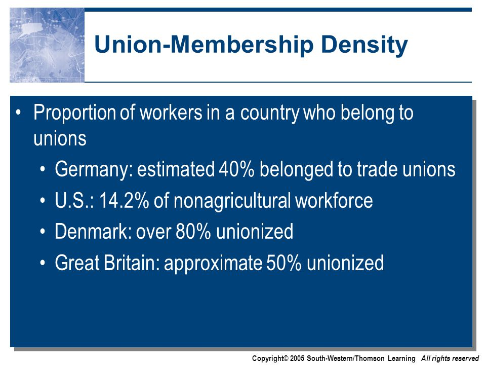 Copyright© 2005 South-Western/Thomson Learning All rights reserved Union-Membership Density Proportion of workers in a country who belong to unions Germany: estimated 40% belonged to trade unions U.S.: 14.2% of nonagricultural workforce Denmark: over 80% unionized Great Britain: approximate 50% unionized Proportion of workers in a country who belong to unions Germany: estimated 40% belonged to trade unions U.S.: 14.2% of nonagricultural workforce Denmark: over 80% unionized Great Britain: approximate 50% unionized