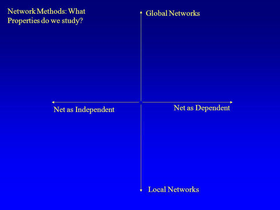 Net as Dependent Net as Independent Global Networks Local Networks Network Methods: What Properties do we study?