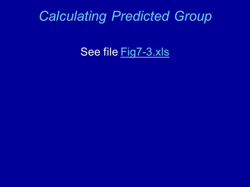 Calculating Predicted Group See file Fig7-3.xlsFig7-3.xls