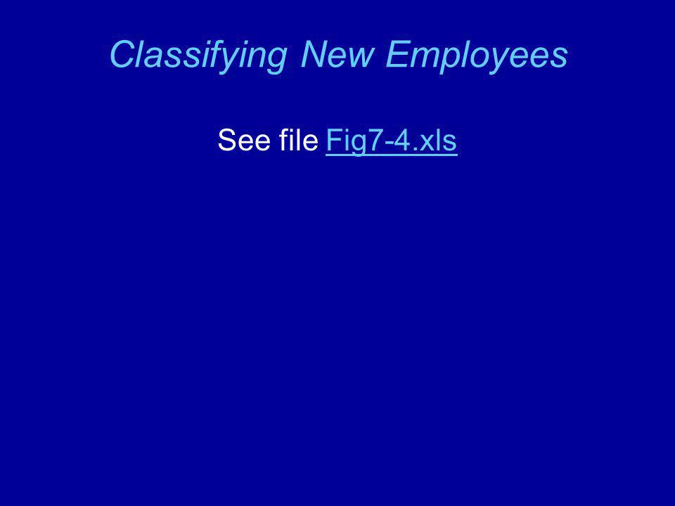 Classifying New Employees See file Fig7-4.xlsFig7-4.xls