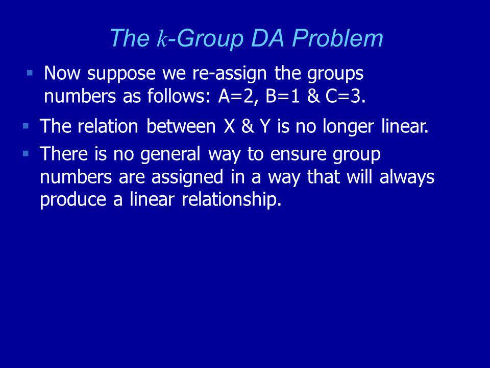 The k -Group DA Problem  Now suppose we re-assign the groups numbers as follows: A=2, B=1 & C=3.  The relation between X & Y is no longer linear. 