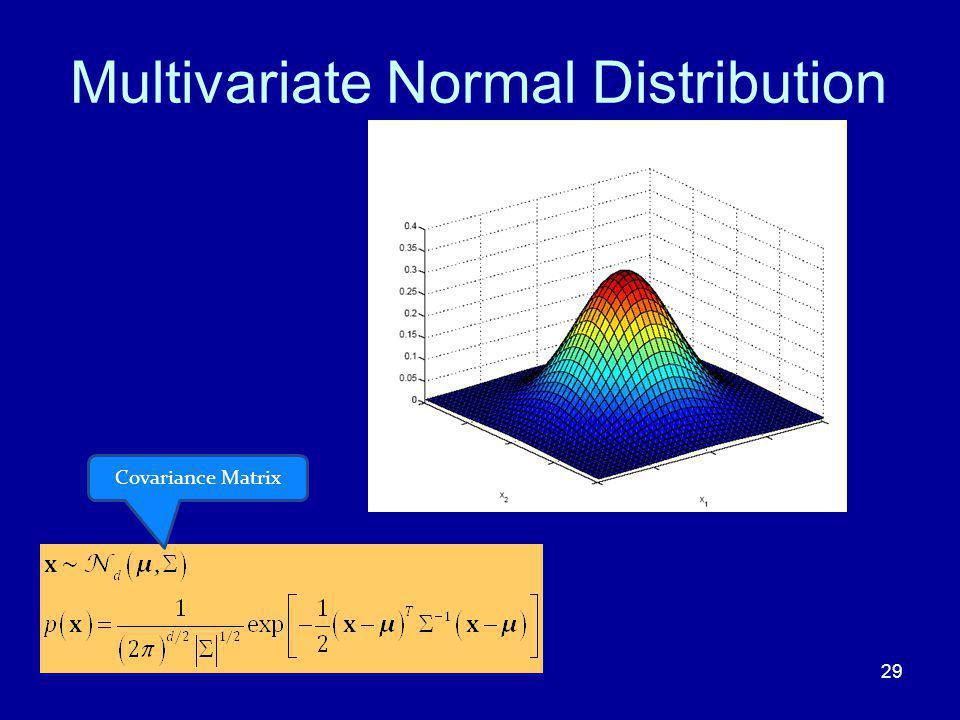 Multivariate Normal Distribution 29 Covariance Matrix