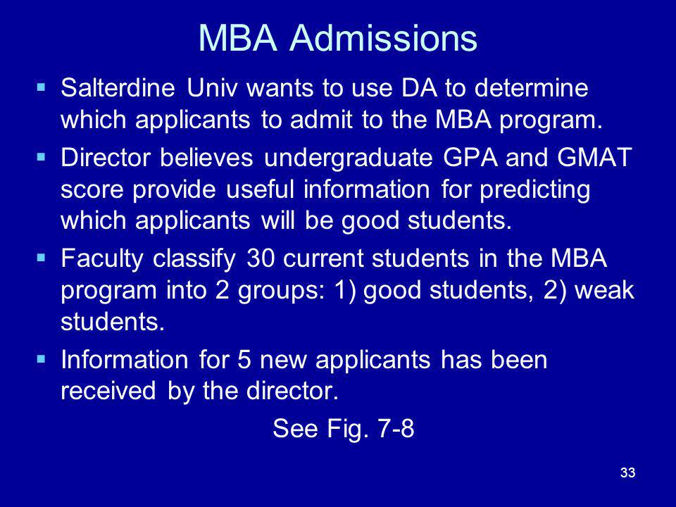 MBA Admissions  Salterdine Univ wants to use DA to determine which applicants to admit to the MBA program.  Director believes undergraduate GPA and