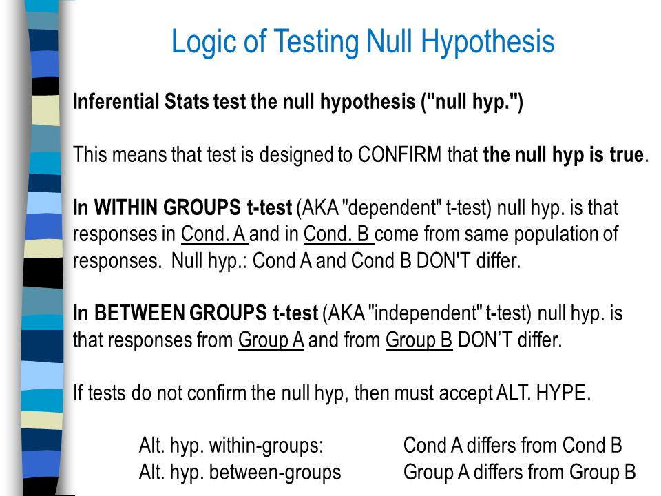 Logic of Testing Null Hypothesis Inferential Stats test the null hypothesis ( null hyp. ) This means that test is designed to CONFIRM that the null hyp is true.