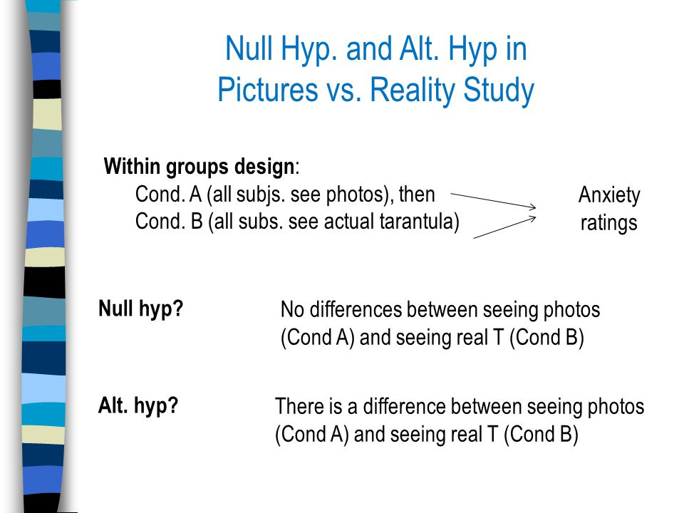 Null Hyp. and Alt. Hyp in Pictures vs. Reality Study Within groups design : Cond.