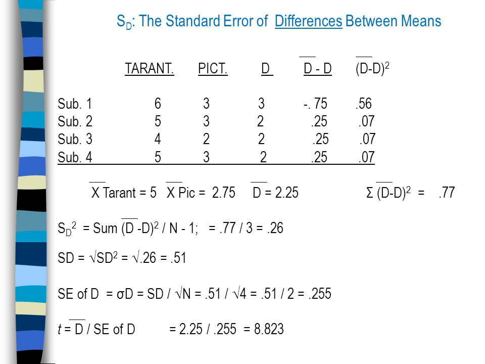S D : The Standard Error of Differences Between Means TARANT.