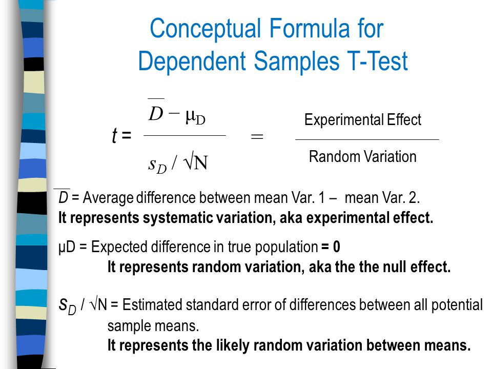 Conceptual Formula for Dependent Samples T-Test t = D − μ D s D / √N D = Average difference between mean Var.