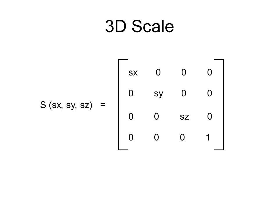3D Rotation about x-axis Rx (θ) = 1 0 0 0 0 cos(θ) -sin(θ) 0 0 0 0 1 0 sin(θ) cos(θ) 0 note: x-coordinate does not change