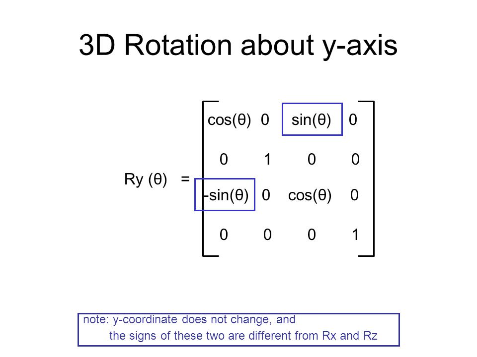 3D Rotation about y-axis suppose you are at (0, 10, 0) and you look down towards the Origin you will see x-z plane and the new coordinates after rotation can be found as before (2D rotation about (0, 0): vertices on x-y plane) x' = z * sin(θ) + x * cos(θ): same z' = z * cos(θ) – x * sin(θ): different note: y-coordinate does not change, and the signs of these two are different from Rx and Rz x z (x, z) (x', z') θ