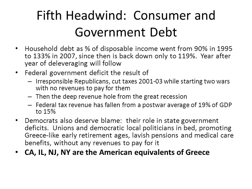 Fifth Headwind: Consumer and Government Debt Household debt as % of disposable income went from 90% in 1995 to 133% in 2007, since then is back down o