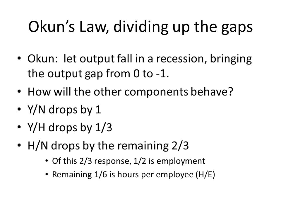 Okun's Law, dividing up the gaps Okun: let output fall in a recession, bringing the output gap from 0 to -1. How will the other components behave? Y/N