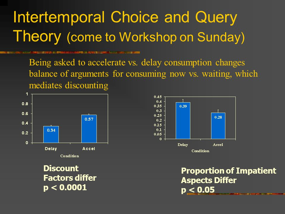Intertemporal Choice and Query Theory (come to Workshop on Sunday) Discount Factors differ p < 0.0001 Proportion of Impatient Aspects Differ p < 0.05 Being asked to accelerate vs.