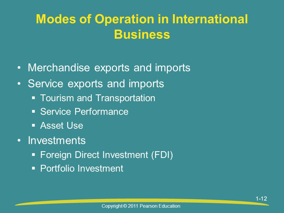 1-12 Modes of Operation in International Business Merchandise exports and imports Service exports and imports  Tourism and Transportation  Service Performance  Asset Use Investments  Foreign Direct Investment (FDI)  Portfolio Investment Copyright © 2011 Pearson Education