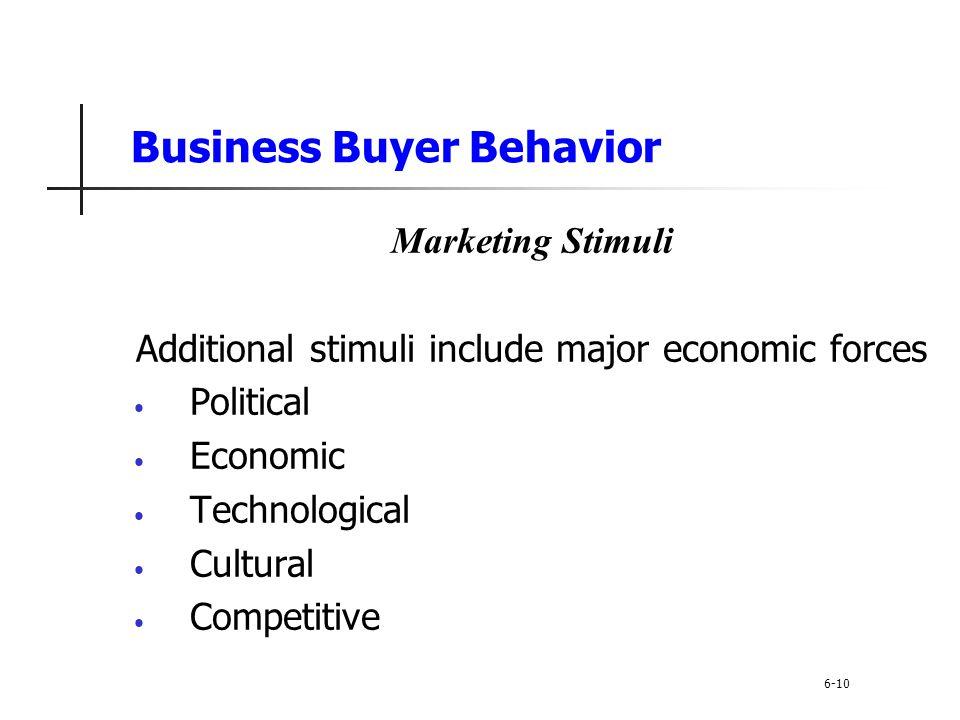 Business Buyer Behavior Marketing Stimuli Additional stimuli include major economic forces Political Economic Technological Cultural Competitive 6-10