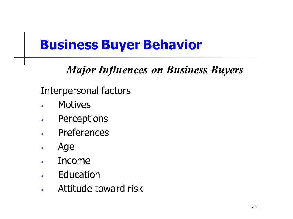 Business Buyer Behavior Interpersonal factors Motives Perceptions Preferences Age Income Education Attitude toward risk 6-23 Major Influences on Busin