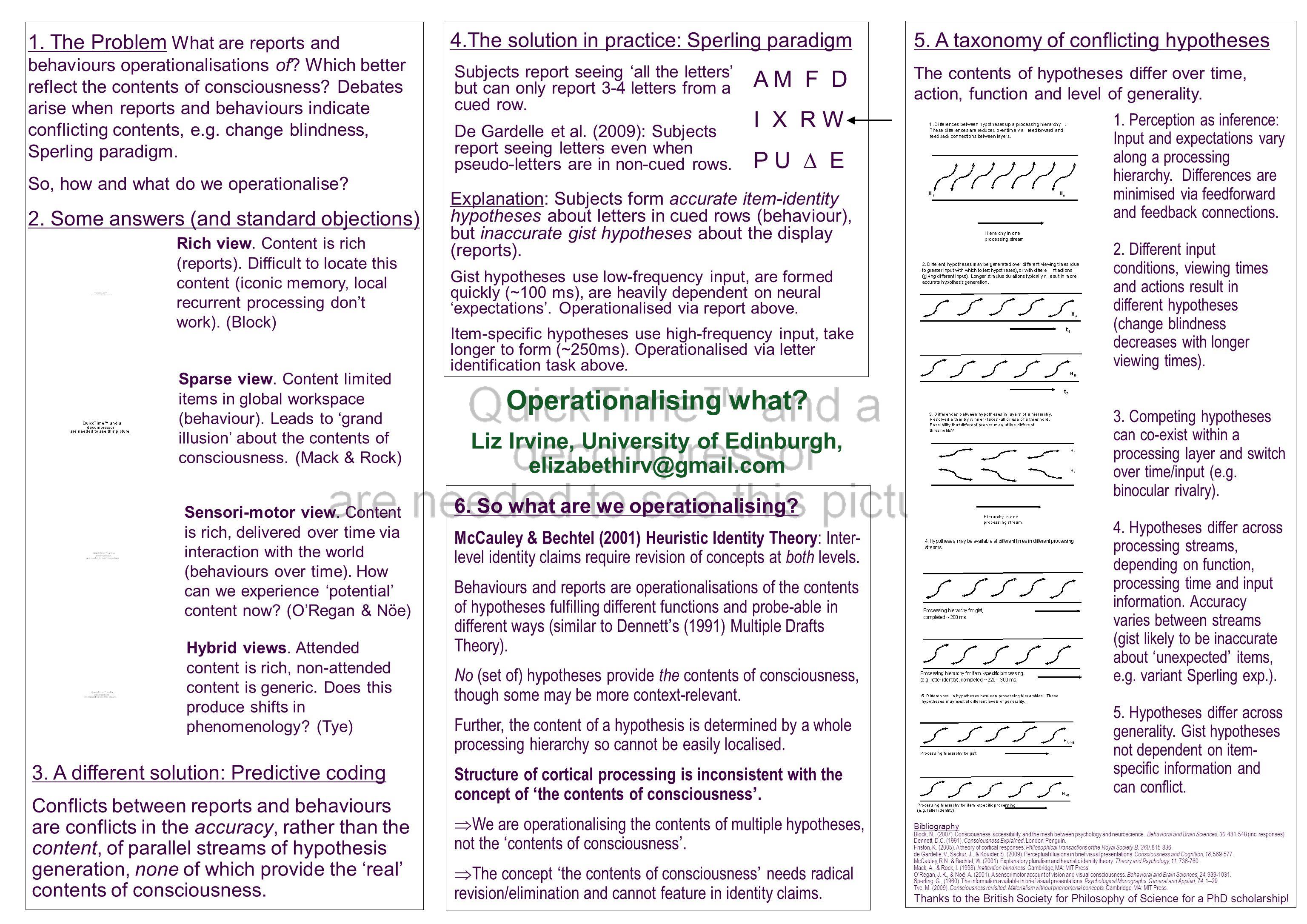 Operationalising what. Liz Irvine, University of Edinburgh, elizabethirv@gmail.com 1.