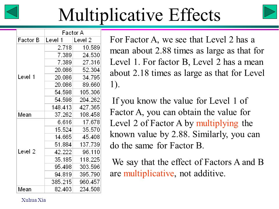 Xuhua Xia Multiplicative Effects Compare the group means.