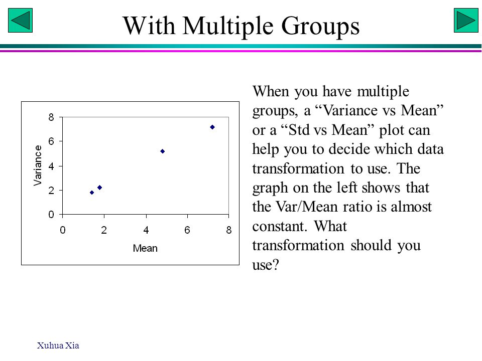 Xuhua Xia Quiz on Data Transformation The data set is right- skewed for each group.