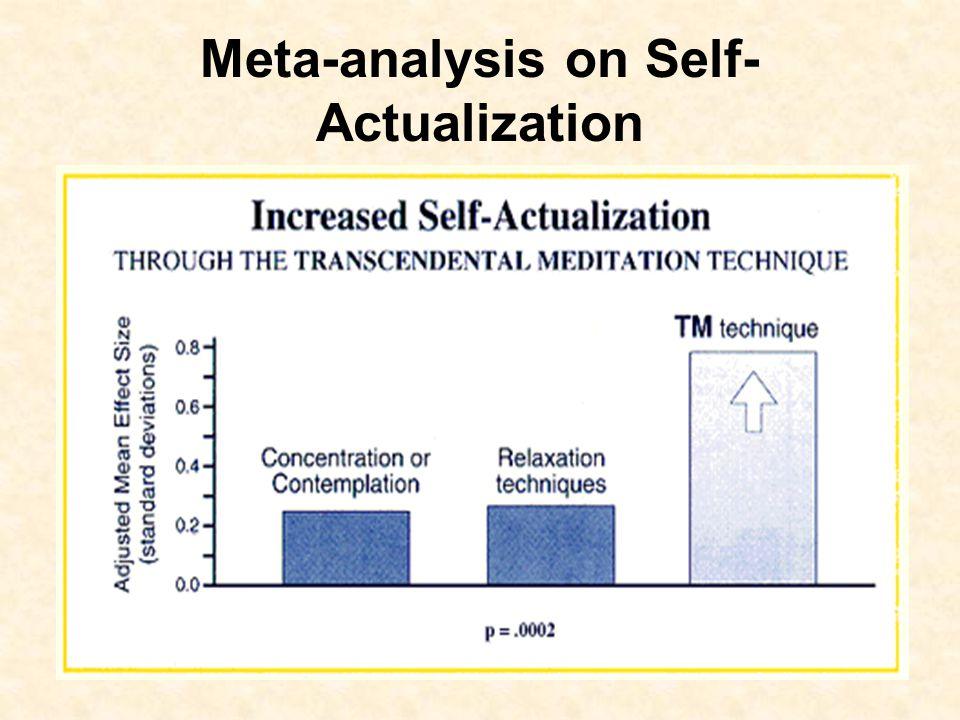 Meta-analysis on Self- Actualization