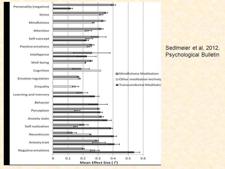 Sedlmeier et al, 2012, Psychological Bulletin