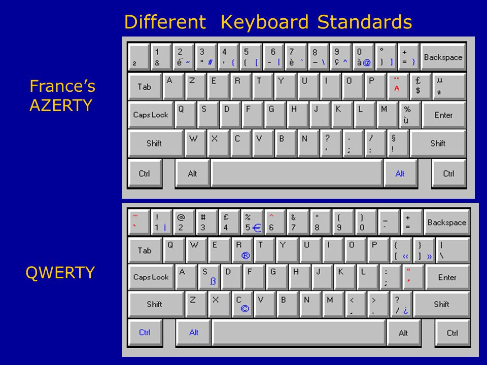 Different Keyboard Standards France's AZERTY QWERTY