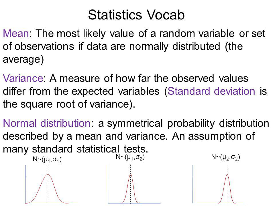 Mean: The most likely value of a random variable or set of observations if data are normally distributed (the average) Variance: A measure of how far the observed values differ from the expected variables (Standard deviation is the square root of variance).