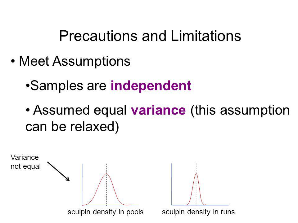Precautions and Limitations Meet Assumptions Samples are independent Assumed equal variance (this assumption can be relaxed) Variance not equal sculpin density in poolssculpin density in runs