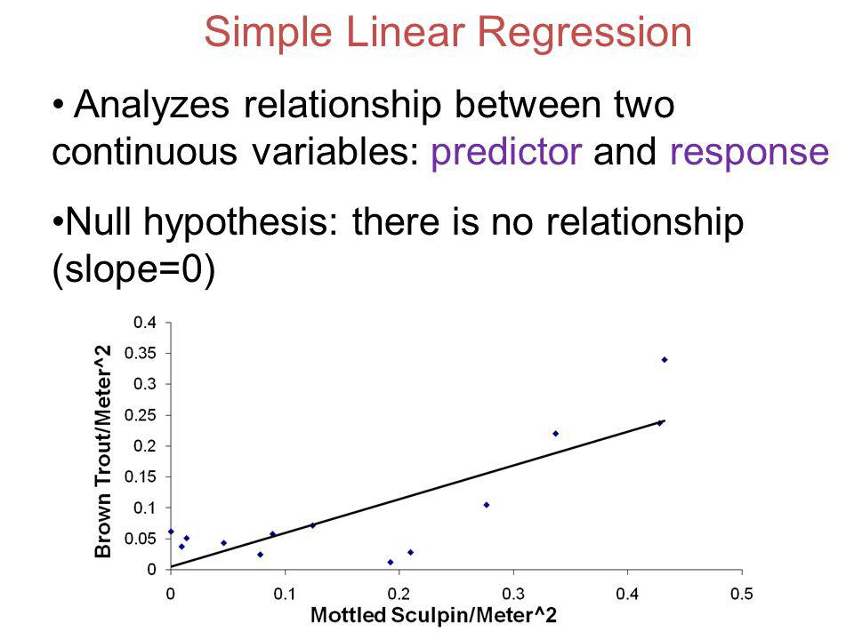 Simple Linear Regression Analyzes relationship between two continuous variables: predictor and response Null hypothesis: there is no relationship (slope=0)
