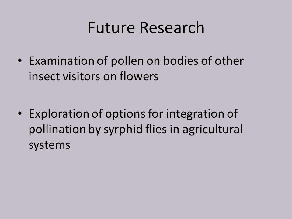 Future Research Examination of pollen on bodies of other insect visitors on flowers Exploration of options for integration of pollination by syrphid flies in agricultural systems