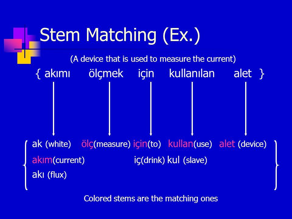 Stem Matching (Ex.) (A device that is used to measure the current) { akımı ölçmek için kullanılan alet } ak (white) ölç (measure) için (to) kullan (us