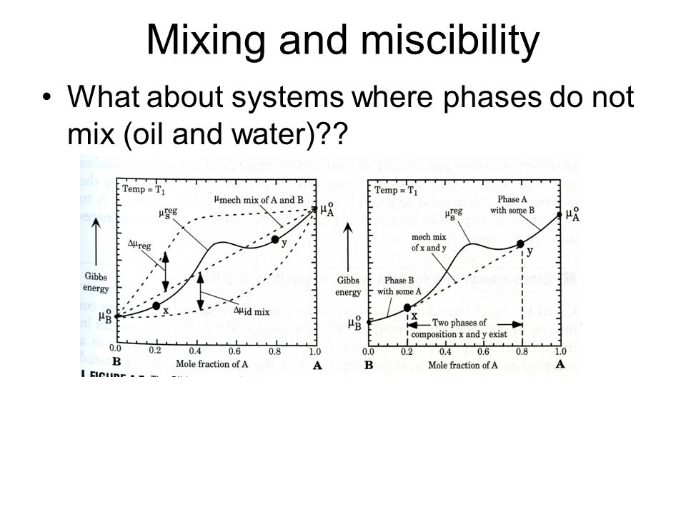 Mixing and miscibility What about systems where phases do not mix (oil and water)