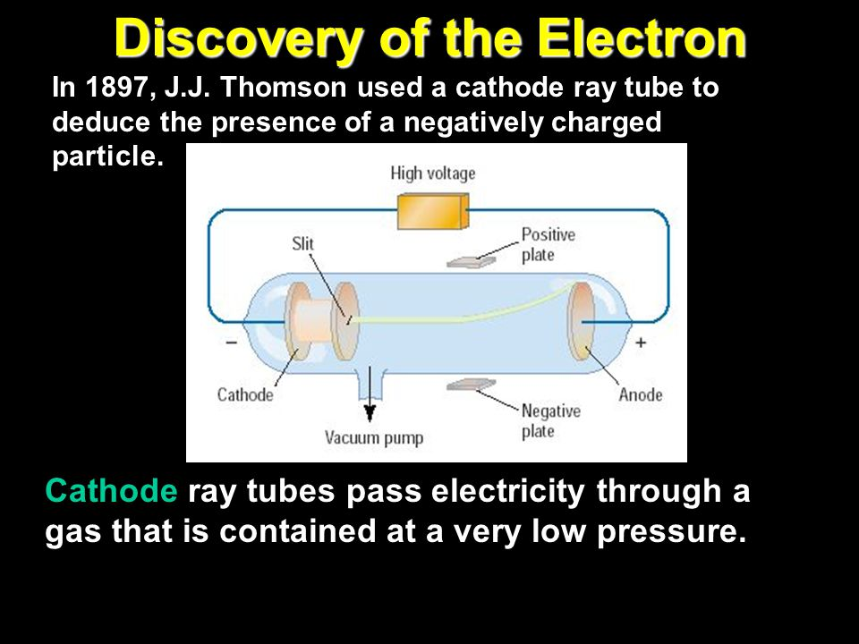 Modern Atomic Theory #2 Dalton said: Modern theory states: Atoms cannot be subdivided, created, or destroyed Atoms cannot be subdivided, created, or d