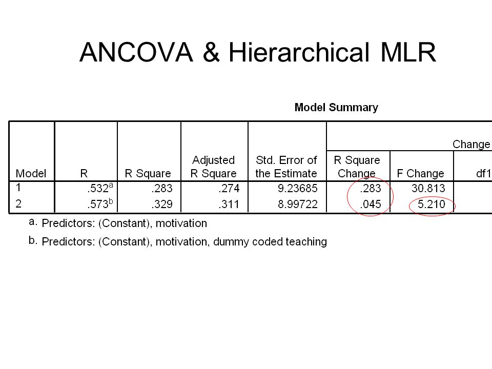 ANCOVA & Hierarchical MLR