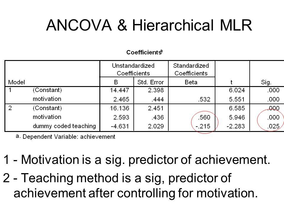 1 - Motivation is a sig. predictor of achievement.
