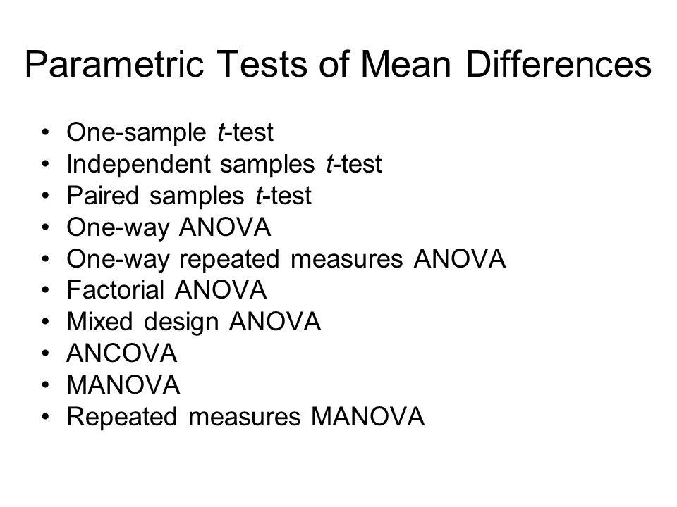 What is ANOVA.