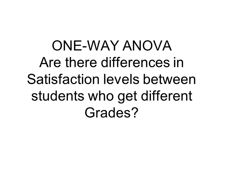 ONE-WAY ANOVA Are there differences in Satisfaction levels between students who get different Grades
