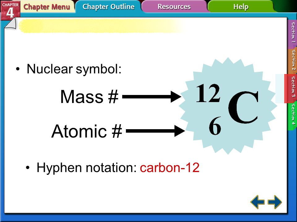 Section 4.3 Isotopes Mass # Atomic # Nuclear symbol: Hyphen notation: carbon-12