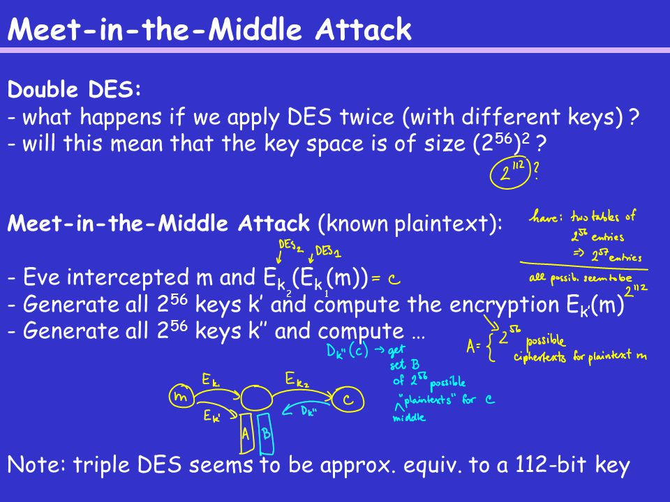 Meet-in-the-Middle Attack Double DES: - what happens if we apply DES twice (with different keys) .