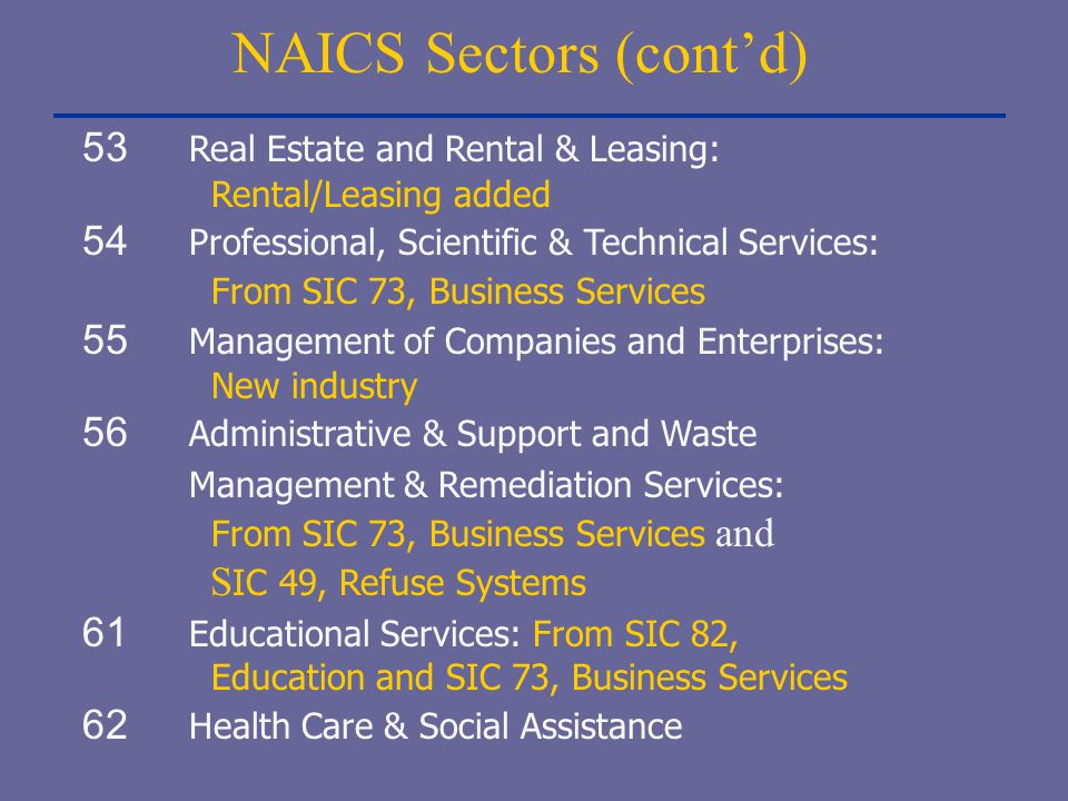 53 Real Estate and Rental & Leasing: Rental/Leasing added 54 Professional, Scientific & Technical Services: From SIC 73, Business Services 55 Manageme