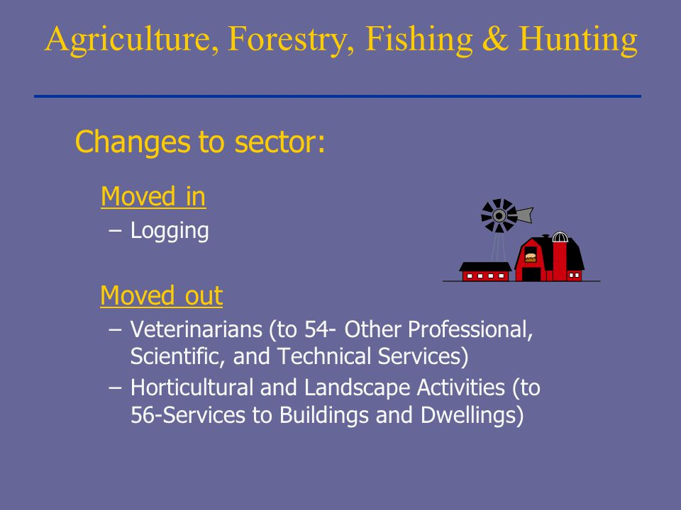 Agriculture, Forestry, Fishing & Hunting Changes to sector: Moved in –Logging Moved out –Veterinarians (to 54- Other Professional, Scientific, and Tec