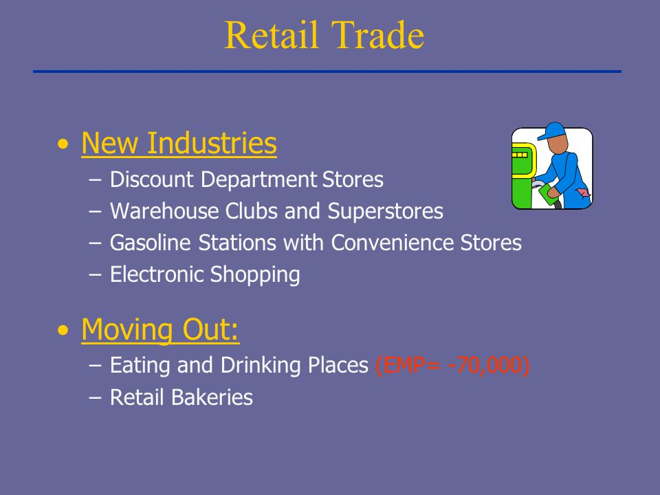 Retail Trade New Industries –Discount Department Stores –Warehouse Clubs and Superstores –Gasoline Stations with Convenience Stores –Electronic Shoppi