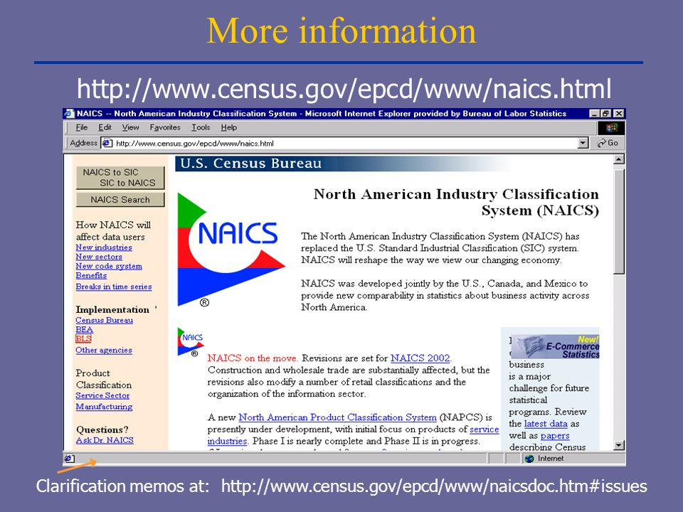 More information http://www.census.gov/epcd/www/naics.html Clarification memos at: http://www.census.gov/epcd/www/naicsdoc.htm#issues
