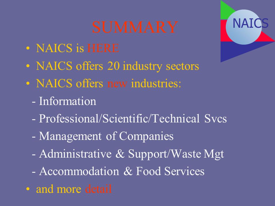 SUMMARY NAICS is HERE NAICS offers 20 industry sectors NAICS offers new industries: - Information - Professional/Scientific/Technical Svcs - Managemen