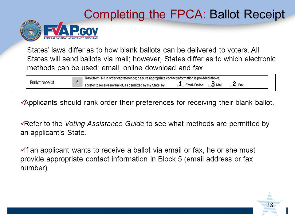 23 States' laws differ as to how blank ballots can be delivered to voters.